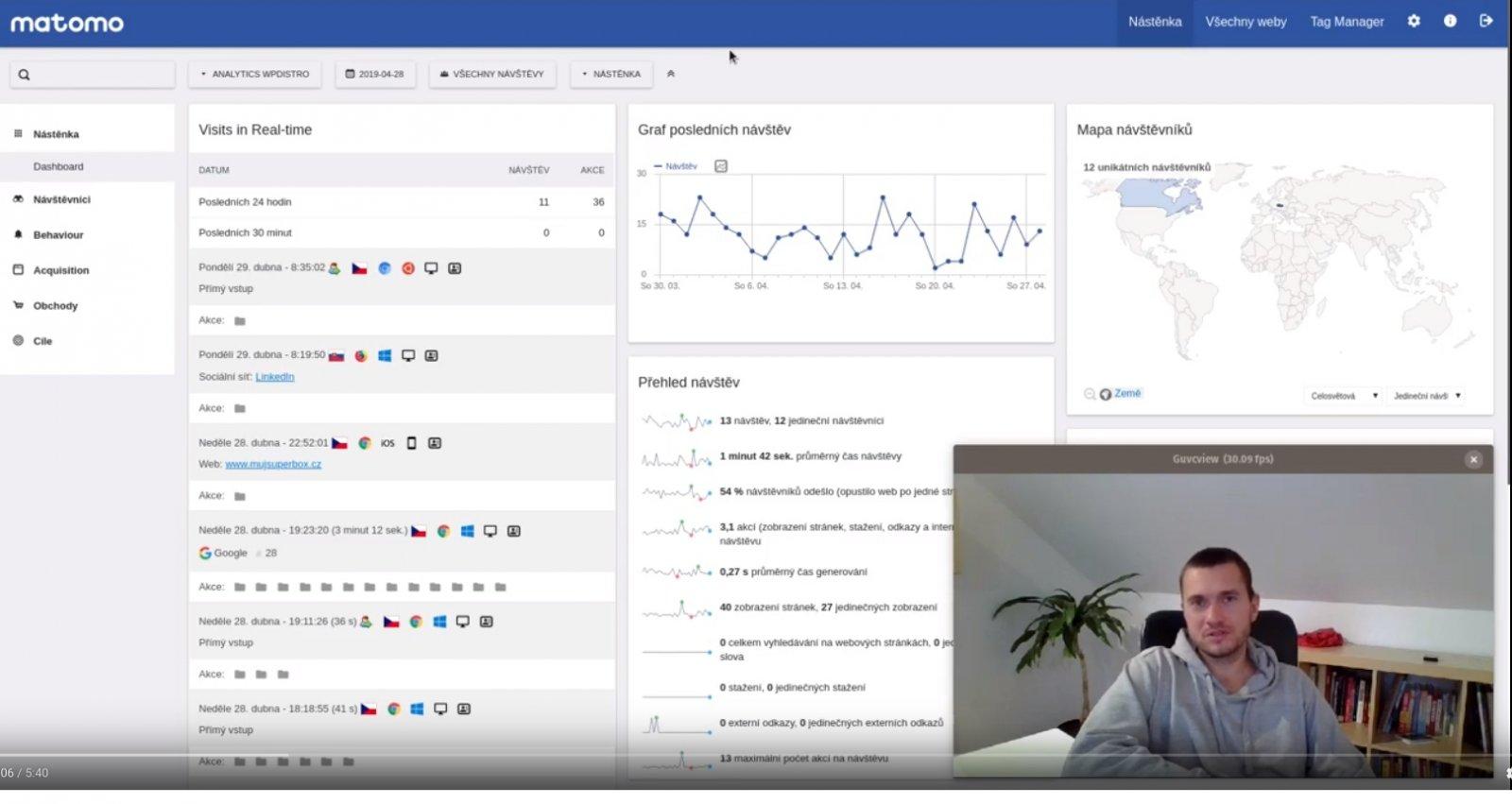 analytika, Analytický nástroj – Open Source